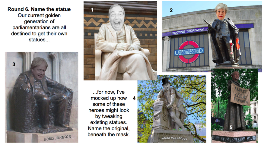 A Fiendish London History Quiz: Can You Beat The Champs? | Londonist