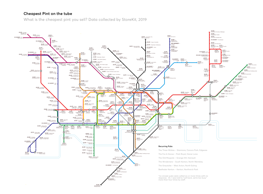 Tube map of pint prices.